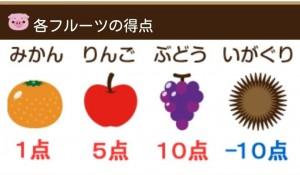 モッピーのフルーツキャッチの各フルーツの得点