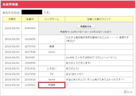 「申請無」は当選申請が行われなかったことを示しています。