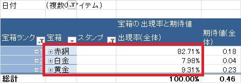 仕様変更後(2015/10/30~)