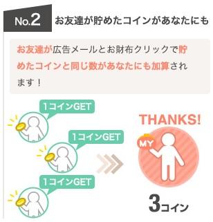 お財布.comの友達紹介制度は紹介される側も150円貰えてWin-Win