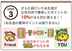 ポイントインカムの友達紹介制度は紹介ボーナスが超高額の500円