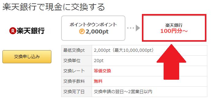 ポイントタウンのオススメ交換先は最低交換額が100円からである楽天銀行