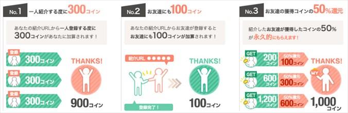 お財布.comの友達紹介制度