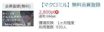 「20pt = 1円」なので「2,800pt = 140円」