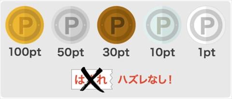 ハズレが1pt(0.5円)に置き換わります。