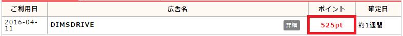 ポイントインカムのポイント明細 (10pt = 1円)