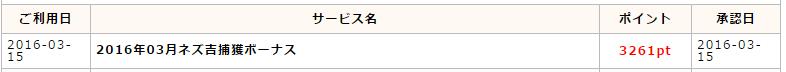 2016年3月の特別企画の実績(その1)  : 3,261pt(326円)