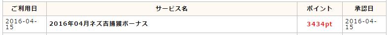 3,434pt(343.4円)をゲットしました。 ※利用した広告は現在「承認待ち」なので、達成ボーナスの1,000pt(100円)は 広告が承認される(であろう)来月加算される予定です。