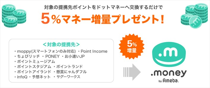 100%ポイント還元や無料商品モニターで稼ぐ方法・儲ける方法