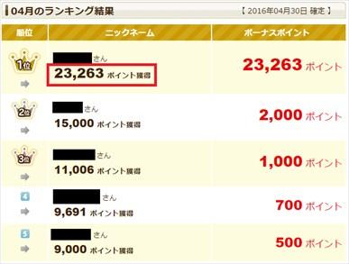 交換レートは「1pt = 1円」です。
