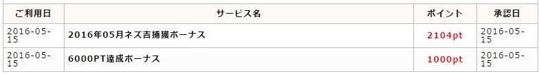 今月は計3,104pt(310.4円)をゲットしました。