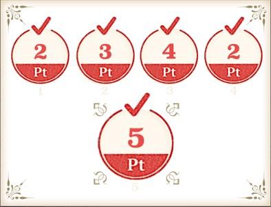 ポイントキングの攻略方法・稼ぎ方と評判・評価