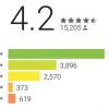 アプリで稼ごう!の攻略方法・稼ぎ方と評判・評価