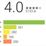 ハニースクリーンの攻略方法・稼ぎ方と評判・評価