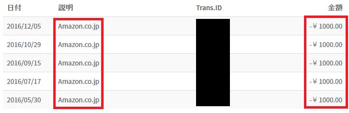 私のAmazonギフト券への交換履歴です。