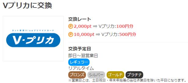 ポイントタウンは「20pt = 1円」なので、「2,000pt = 100円」です。