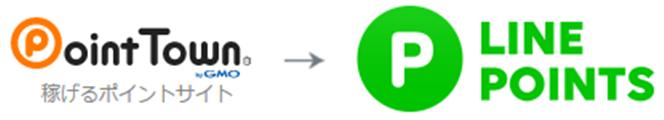 「ポイントタウン → LINEポイント」へ直接交換できます。