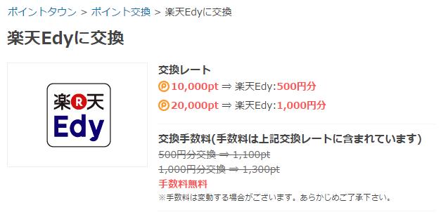 ポイントタウンは「ポイントタウンのポイント → 楽天Edy →楽天スーパーポイント」という手順なので交換回数が少ない(= 楽)です。 ※ポイントタウンは「20pt = 1円」なので「10,000pt = 500円」です。