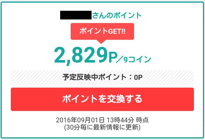 現在の私の所持ポイント。 「1P = 1円」なので「2,829P = 2,829円」です。