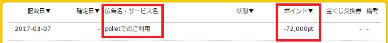 ハピタスポイントをチャージできるVisaプリペイドカード「ポレット(Pollet)」で交換上限が月30万円に!