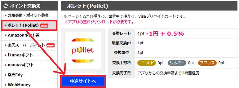 ポイント交換で「ポレット(Pollet)」を選択し「申込サイトへ」をクリック