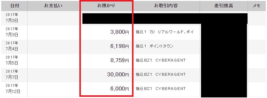 三菱東京UFJ銀行へのお小遣いサイトからの入金