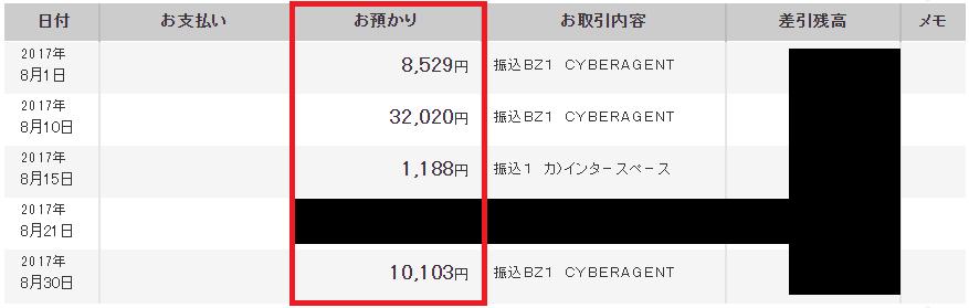 三菱東京UFJ銀行の通帳明細
