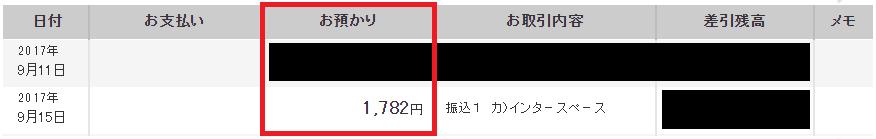 三菱東京UFJ銀行の明細