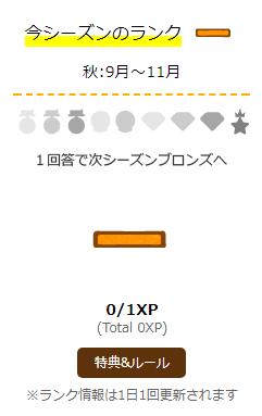 現在の獲得XPやランクはマイページで確認できる