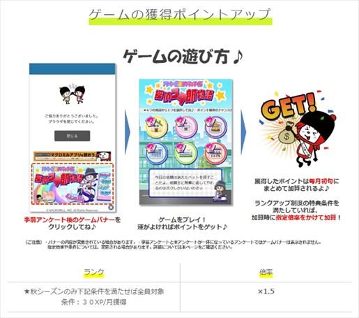 ミニゲーム「探偵コタ郎物語」の獲得ポイントが1.5倍にアップ