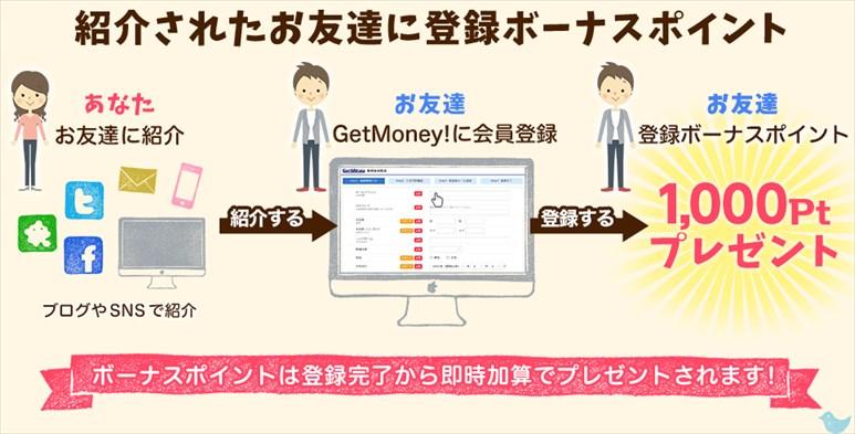 ゲットマネーの友達紹介キャンペーン