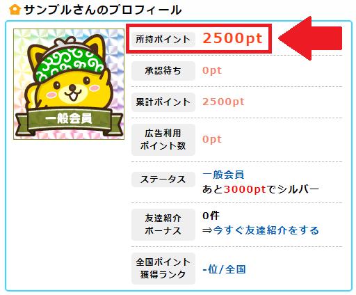 紹介ポイント250円の加算