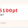 【100%還元】アミノ・スパルタンGOLD無料お試しの申し込み方法