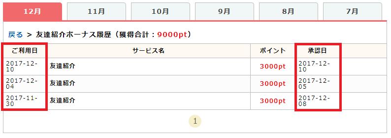 ポイントインカムの通帳履歴(友達紹介ボーナス履歴)