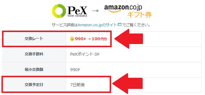 PeXからAmazonギフト券へのポイント交換
