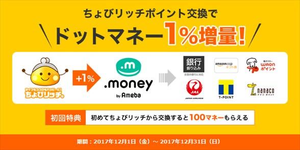ちょびリッチから.money(ドットマネー)への増量キャンペーン