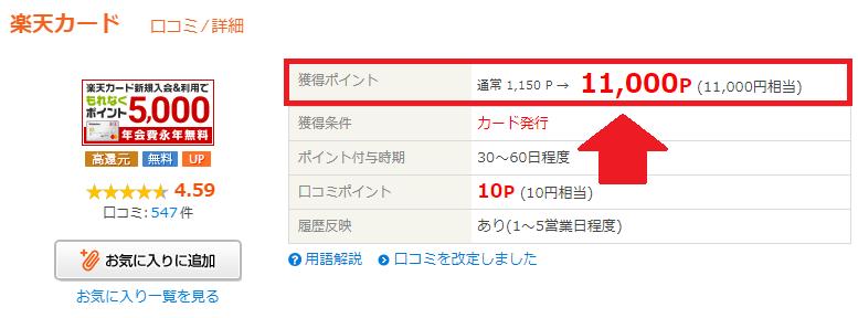 ライフメディアの楽天ポイントのポイント数は計16,000円分