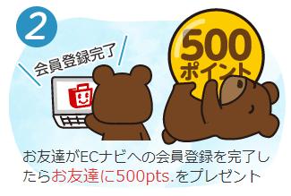 ECナビは紹介経由で新規登録すると500ポイント(50円)の登録ポイントを貰える