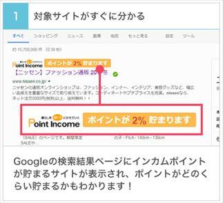 インカムツールバーはGoogle検索上で対象サイトが分かる