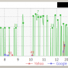 新規ドメイン取得から31ヶ月(2年7ヶ月)が経過した当サイトのアクセス数