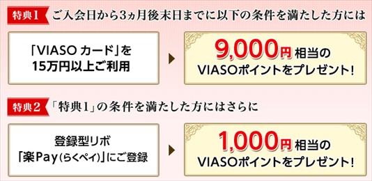 VIASOカードの入会特典