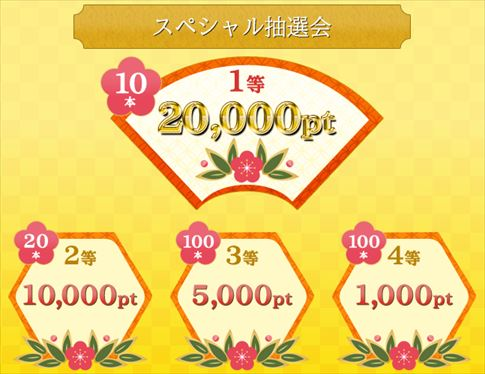 ハピタスの総額250万円分のポイントが当たる大抽選会