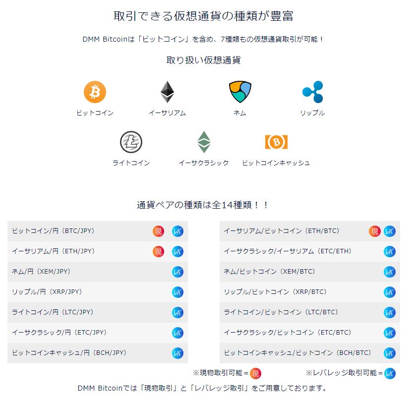 DMM Bitcoinの取り扱い通貨一覧