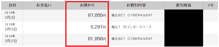 2018年3月のポイント交換(換金)実績 三菱東京UFJ銀行