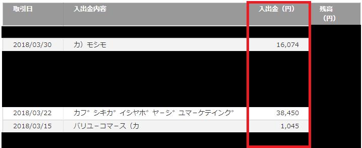2018年3月のポイント交換(換金)実績 楽天銀行