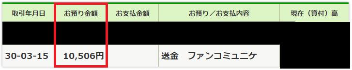 2018年3月のポイント交換(換金)実績 ゆうちょ銀行
