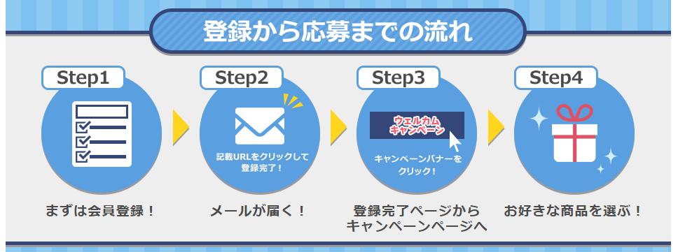 ゲットマネーのウェルカムキャンペーン(2018年4月)に応募する方法・手順