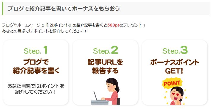 i2iポイント「ブログで紹介キャンペーン!!」 ポイント獲得の方法・手順
