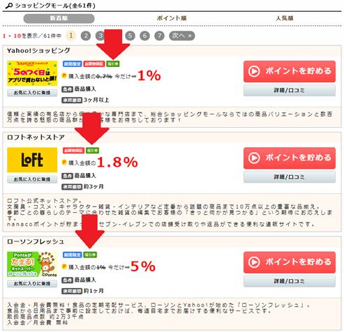 福引券を貰えるショッピング系の広告