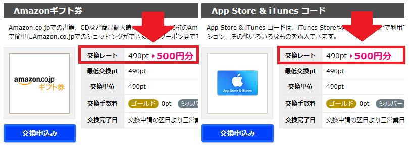 ハピタスのAmazonギフト券とApp Store & iTunesコードは交換レートが2%OFF